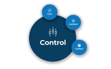 Hysopt Control