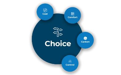 Hysopt Choice
